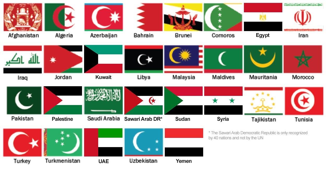 Simbol Bulan Sabit Dan Bintang Dalam Islam 4 Bendera Negara 1 Gana Islamika